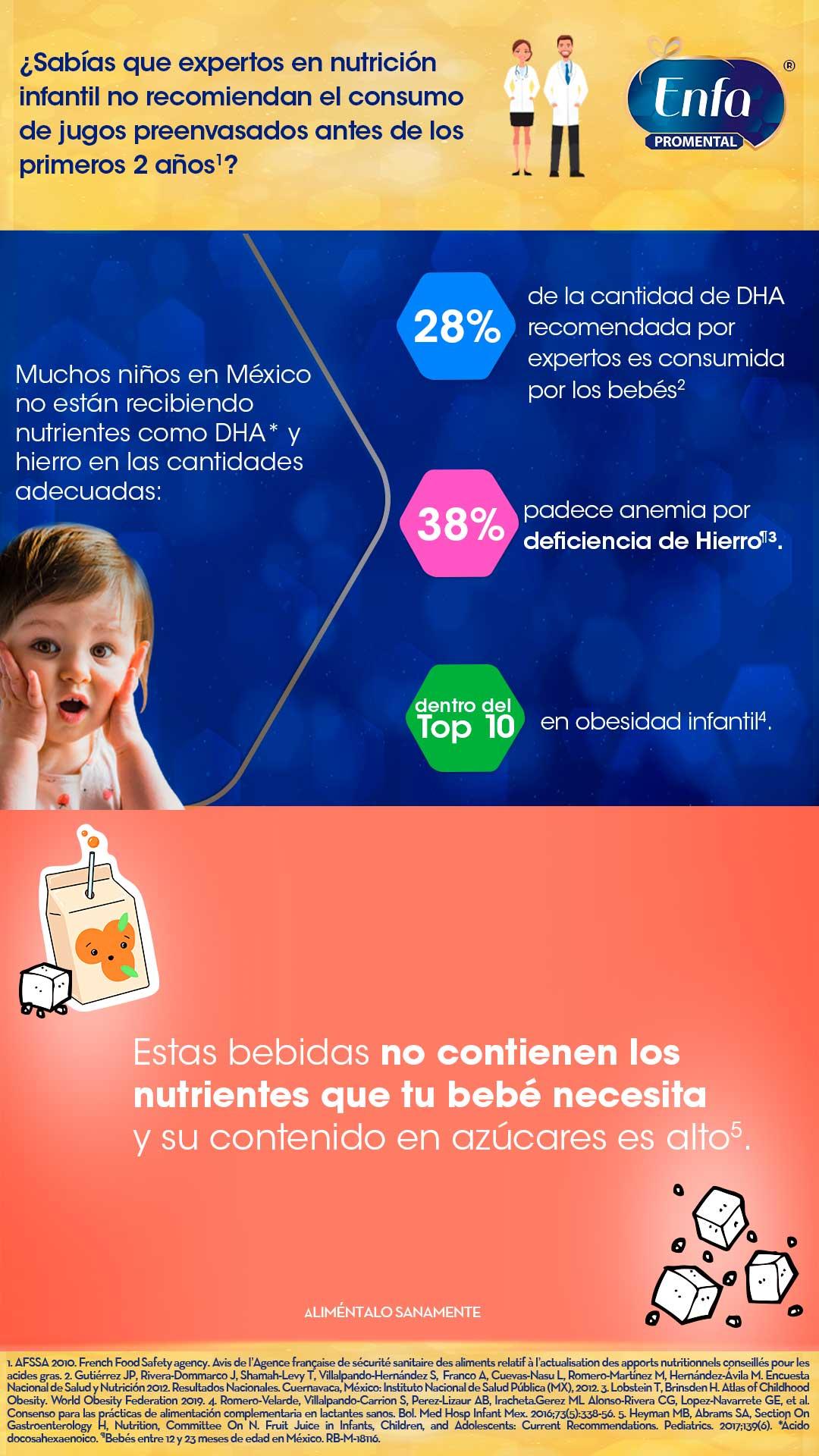 La infancia en México presenta importantes deficiencias en hierro, vitaminas y DHA: especialistas en nutrición y pediatría